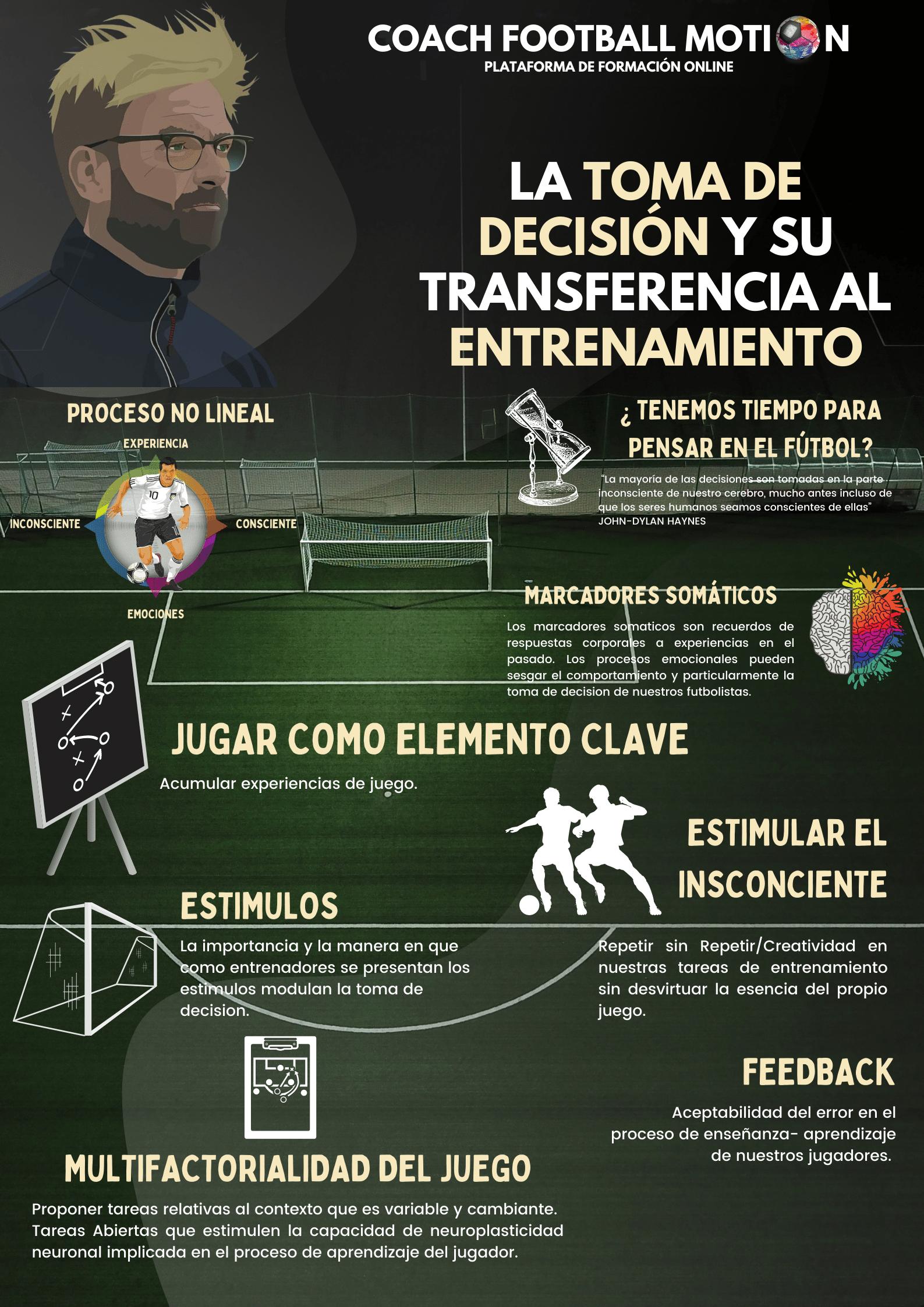 La Toma de Decisión y su transferencia al entrenamiento